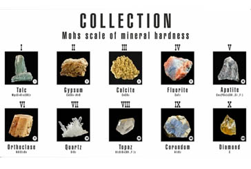 THE HARDEST MATERIAL IN THE WORLD, DIAMONDS AND MOHS SCALE